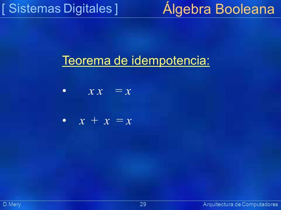 Álgebra Booleana [ Sistemas Digitales ] Teorema de idempotencia: